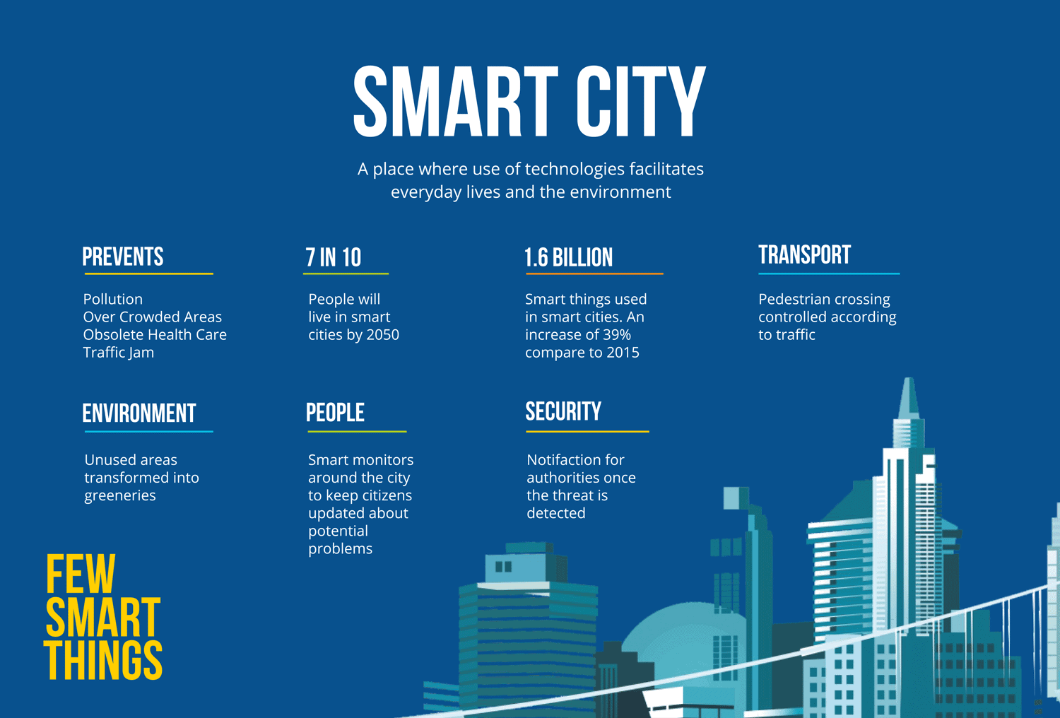 Coimbatore Smart City Few Smart Things